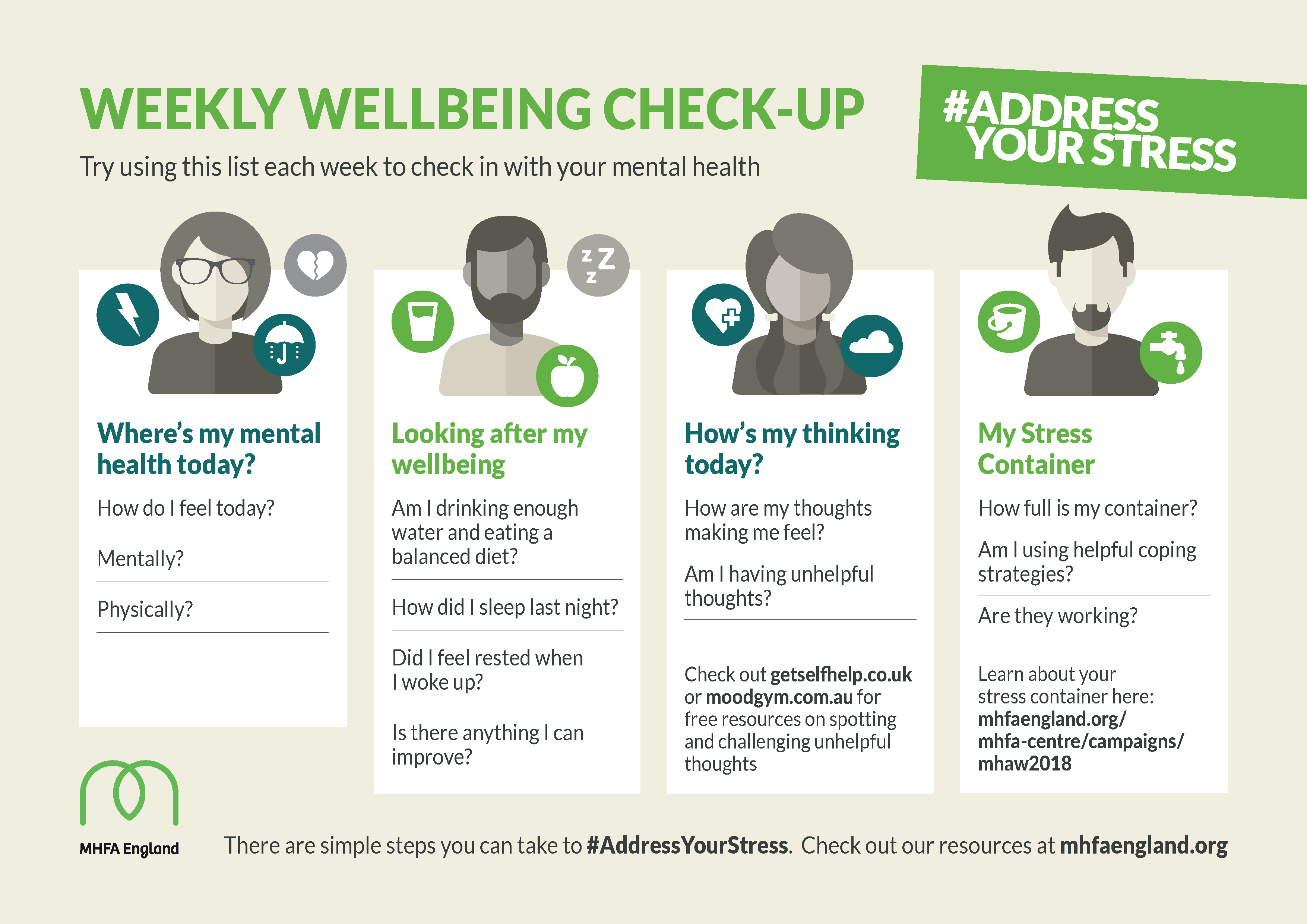 Poster - Weekly wellbeing check-up