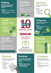 Poster - 10 Keys to Happier Living