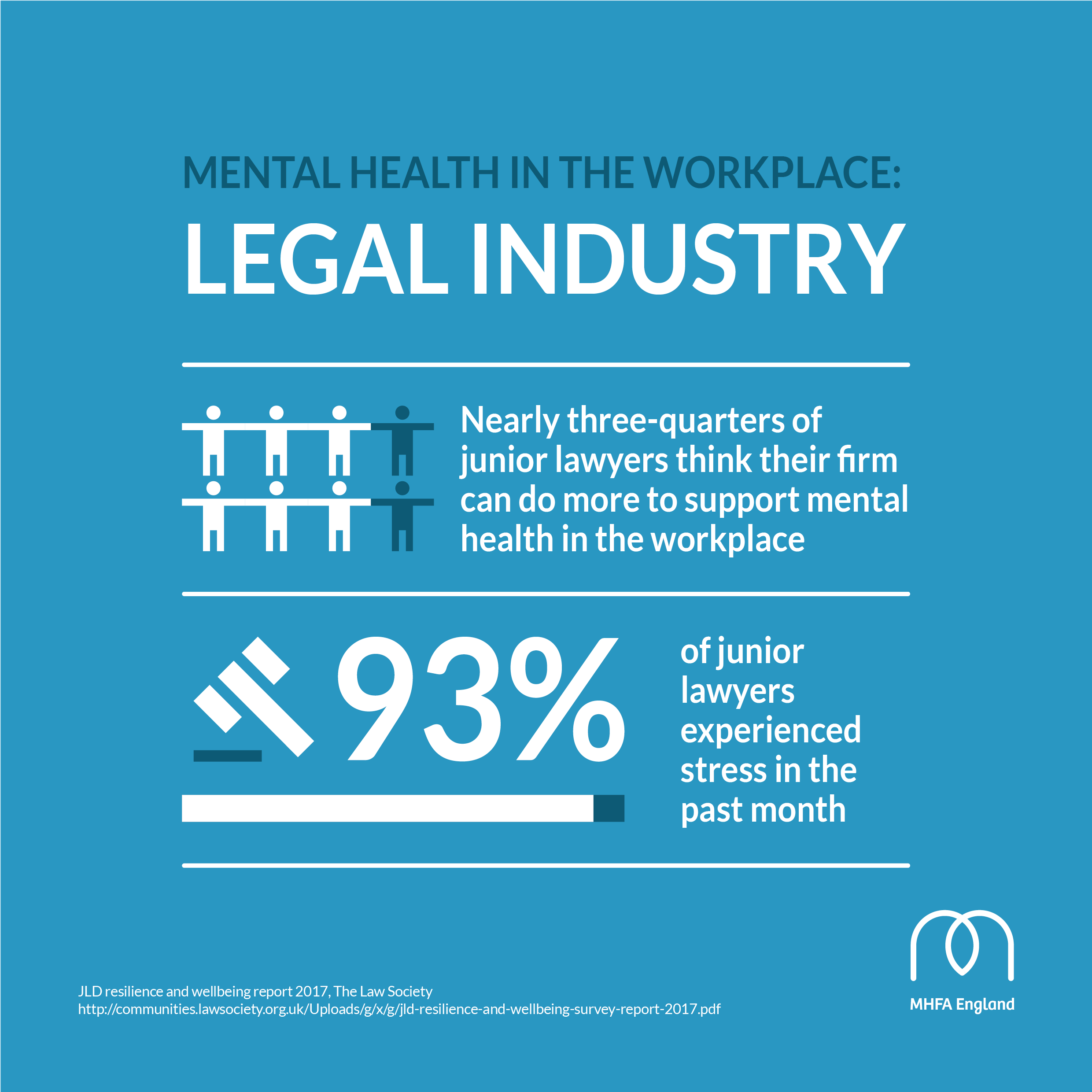 Social media graphic - Mental health in the legal industry