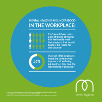 Social media graphic - Mental health in the workplace