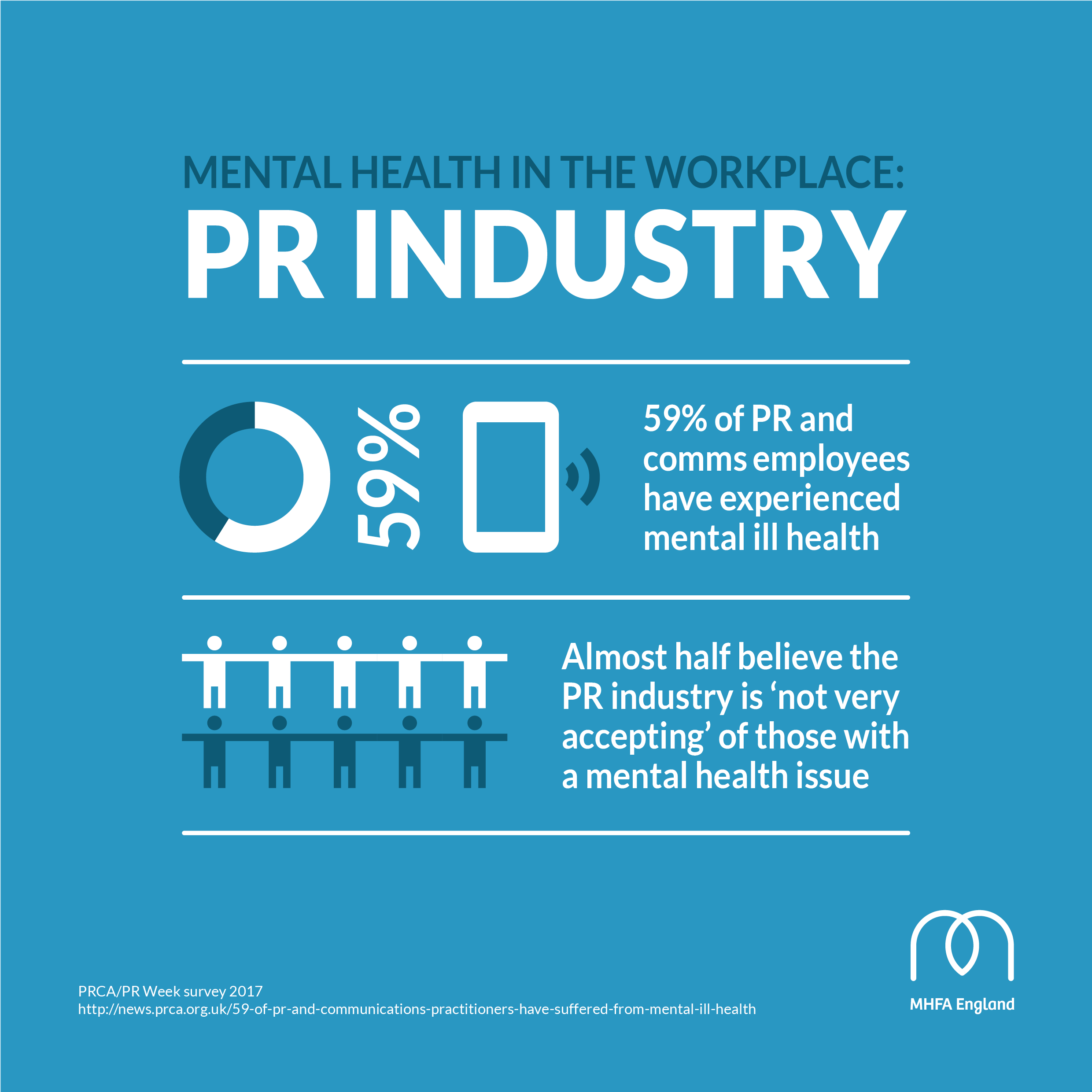 Social media graphic - Mental health in the PR industry
