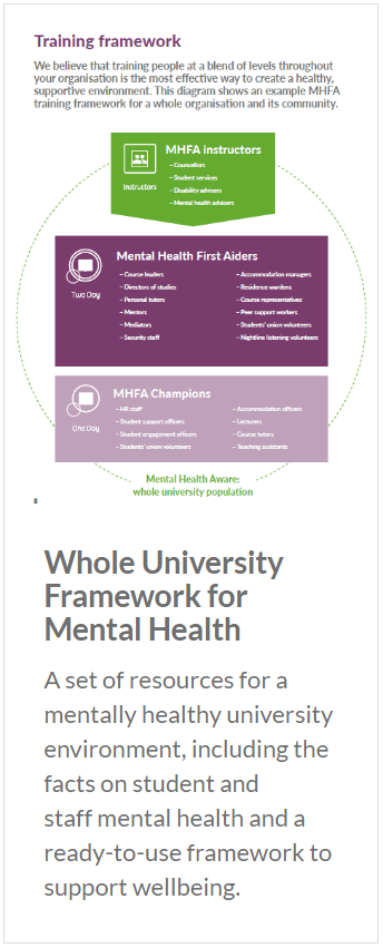 A Whole University Approach to Mental Health download.